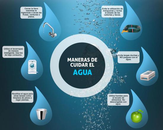 aguainfografia-cuidar-el-agua
