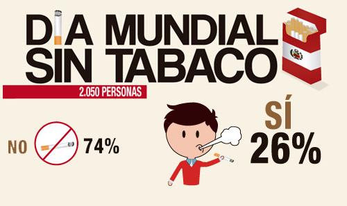 Día-Mundial-sin-Tabaco-información-10