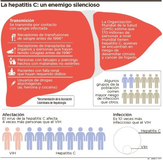 hepatitis_0