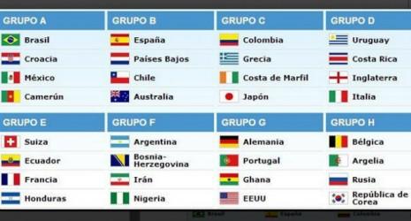 grupos-mundial-2014