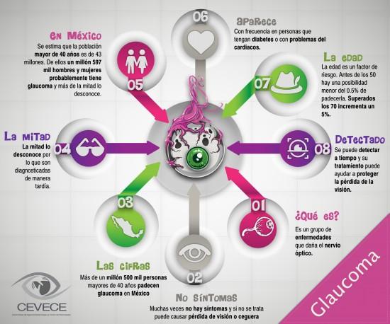 glaucoma-001