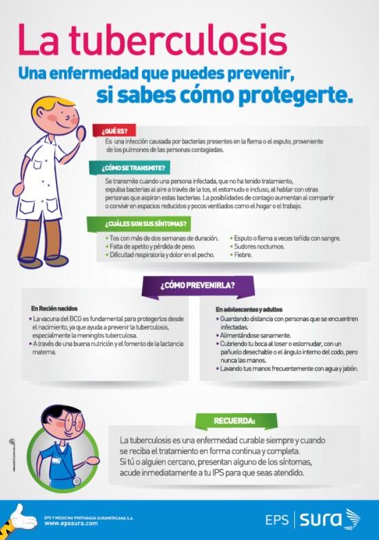 tuberculosisss