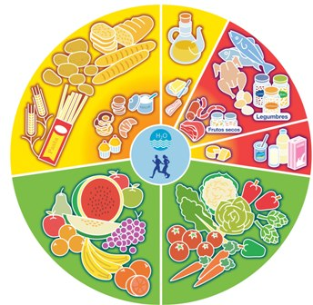 crueda-alimentos-