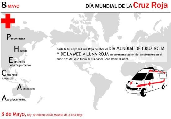 Da de la Cruz Roja