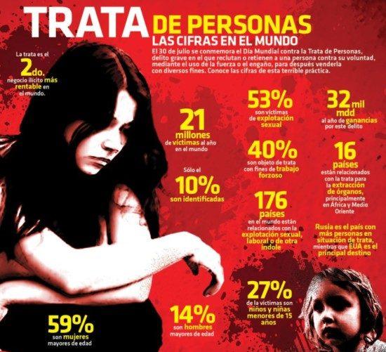 trata-1